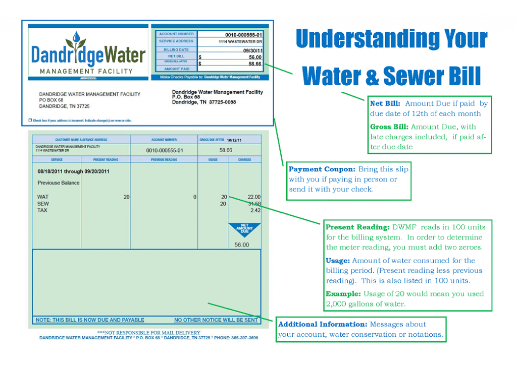 How to Understand Water Bill
